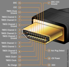 Image Result For Hdmi Wire Video